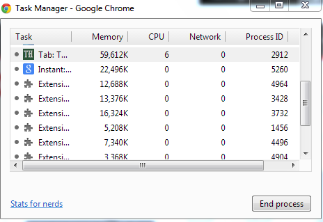 crome task manager