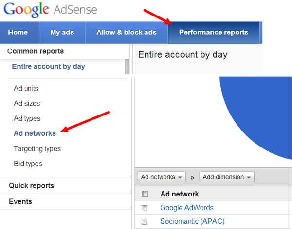 adsense low rpm