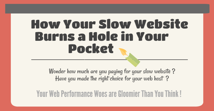 [Infographic] How Slow Website is Bad For Business & Burns a Hole in Your Pocket